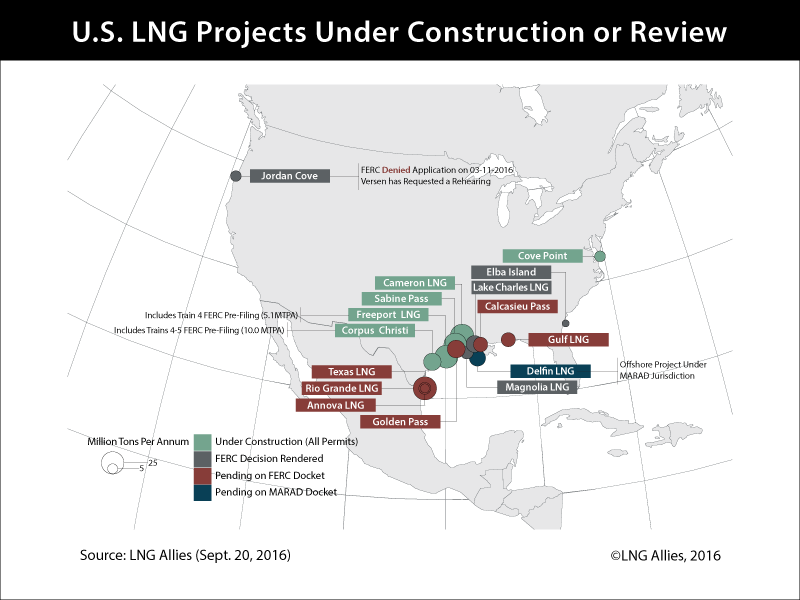 U.S. LNG Export Projects – Part 1 (Projects Under Construction)
