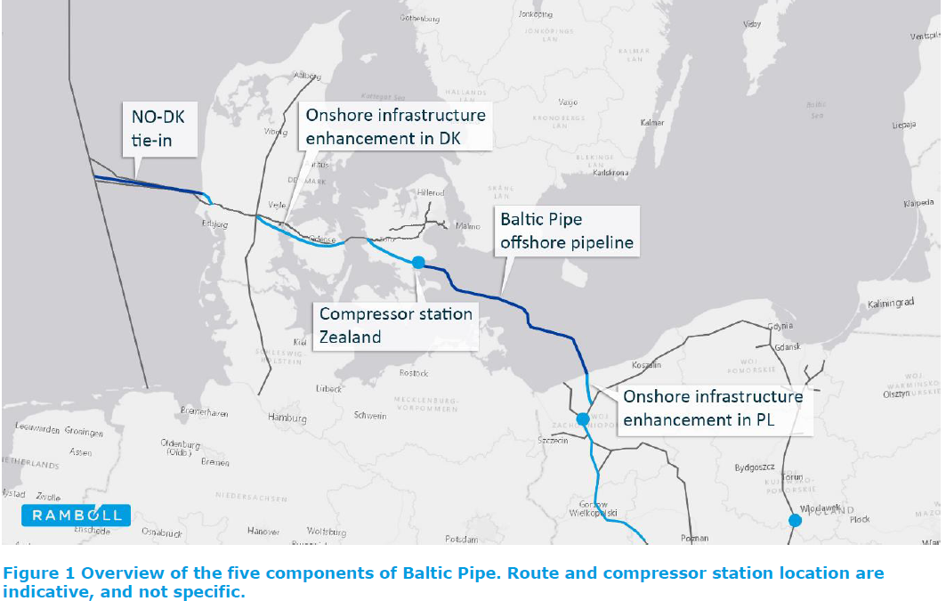 The Open Season 2017 for the Baltic Pipe project completed