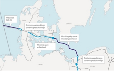 Baltic pipe: progress in the investment process