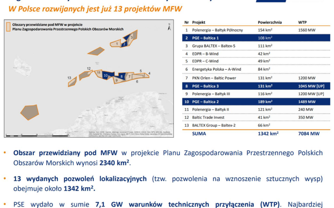 PGE Baltica to manage the wind farm in the Baltic Sea