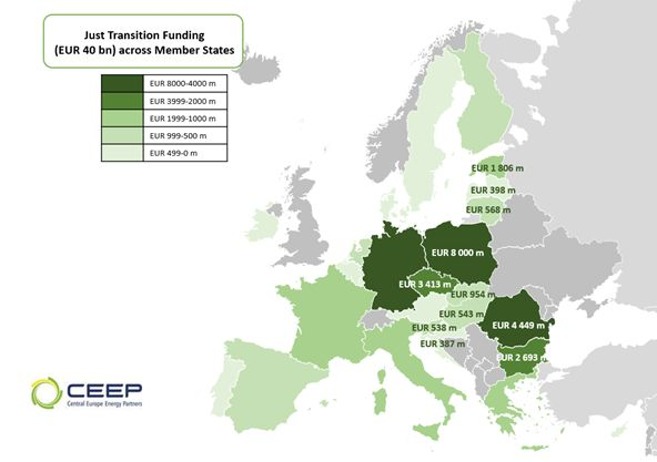 Just Transition funding in Central Europe